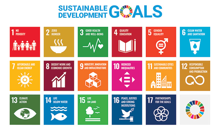 Poster with Sustainable Development Goals