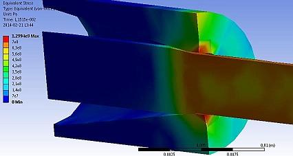 Bild på finita elementmodellering av spänningar i tråddragning.