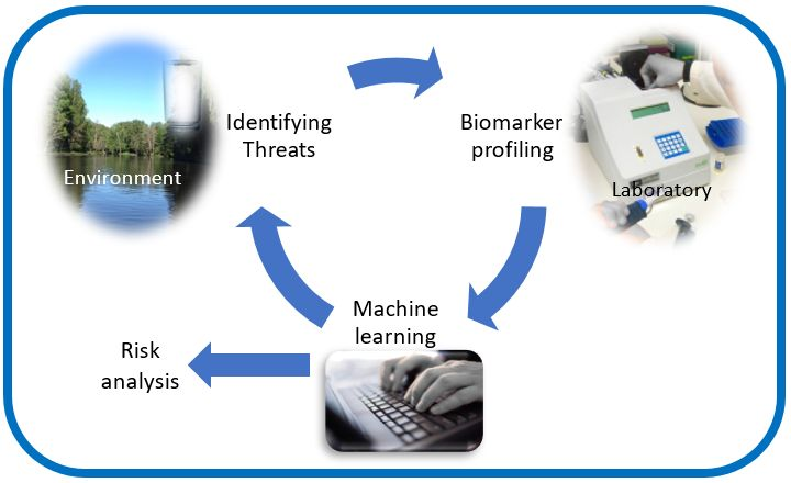 BioLearning_Pic01